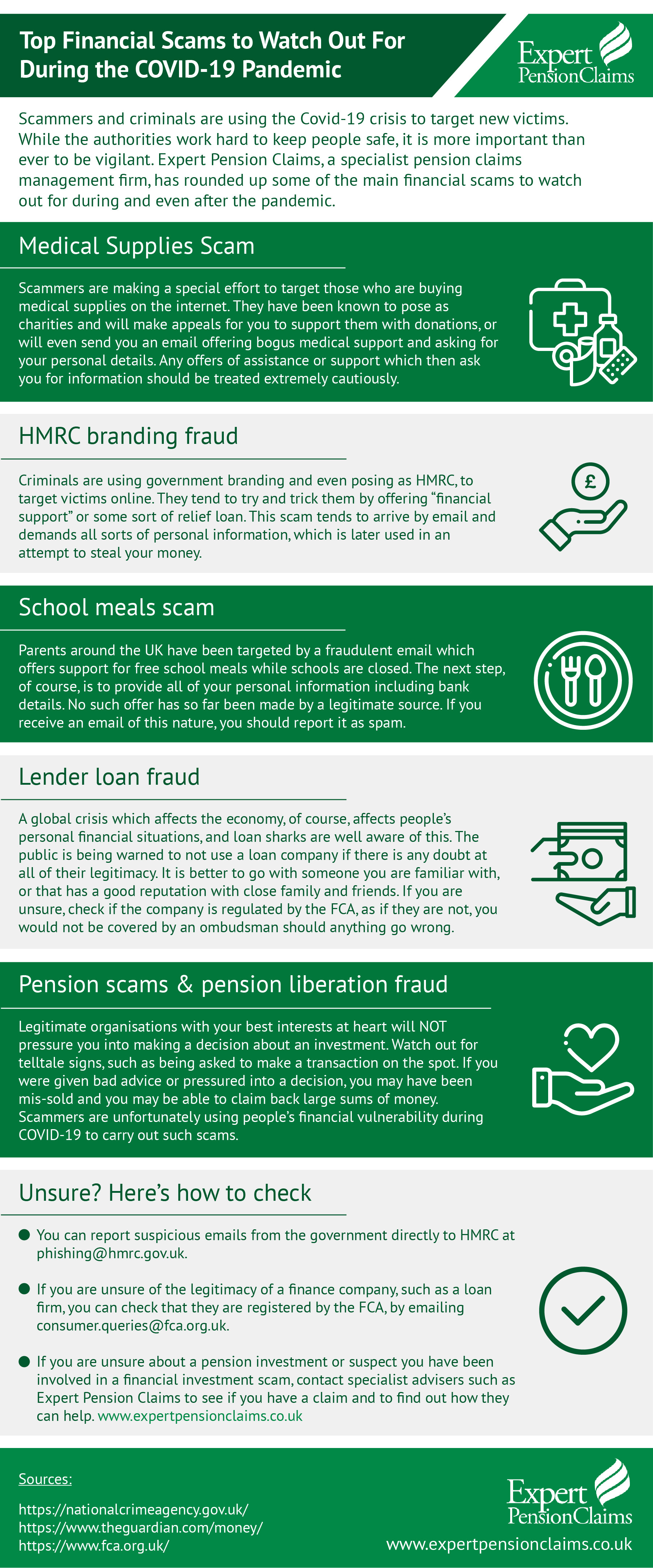 Top Financial Scams to Watch Out For During COVID-19